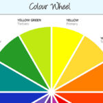 How to Create a Colour Wheel in SketchUp – Essential for Interior Design Students!